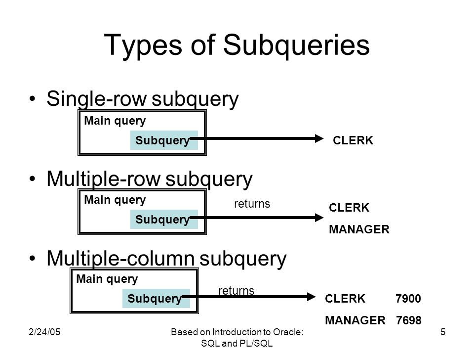 Subqueries  - ppt video online download