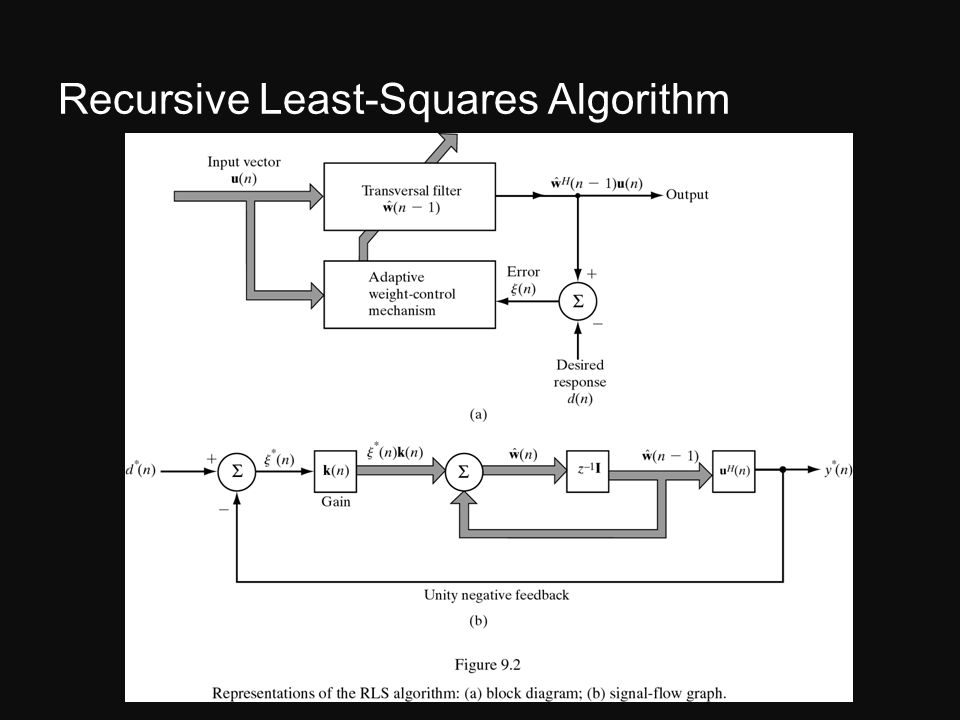 Recursive Least-Squares (RLS) Adaptive Filters - ppt video