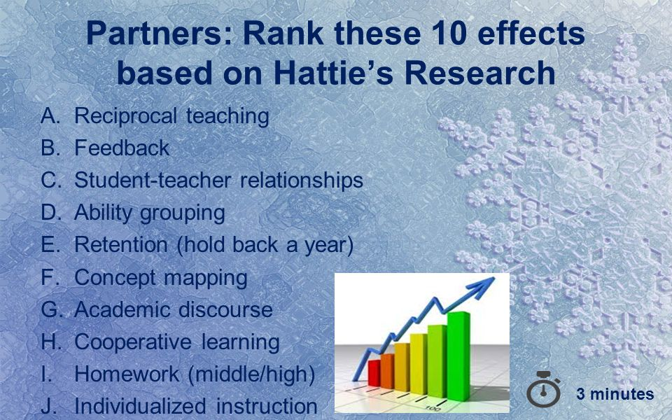 Impact Of Instructional Strategies Ppt Video Online Download