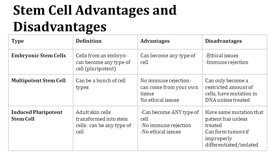 advantages and disadvantages of stem cells