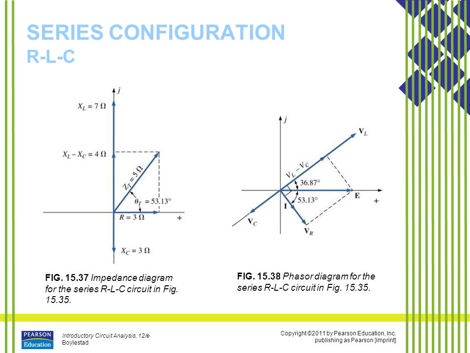 Series and parallel ac circuits ppt video online download series configuration r l c ccuart Image collections