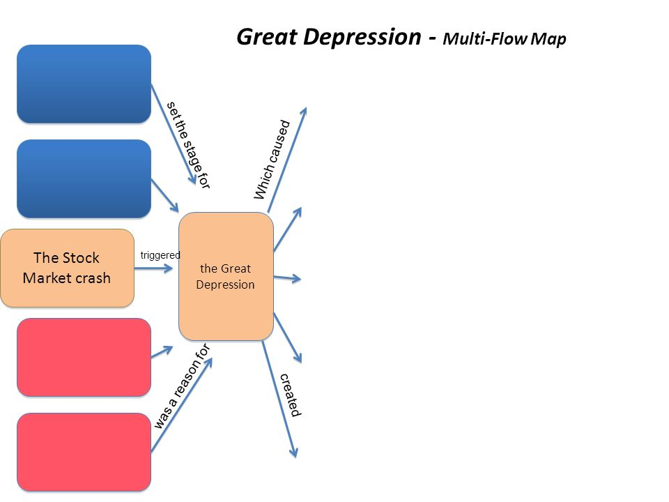 The Great Depression Multi Flow Map Ppt Download