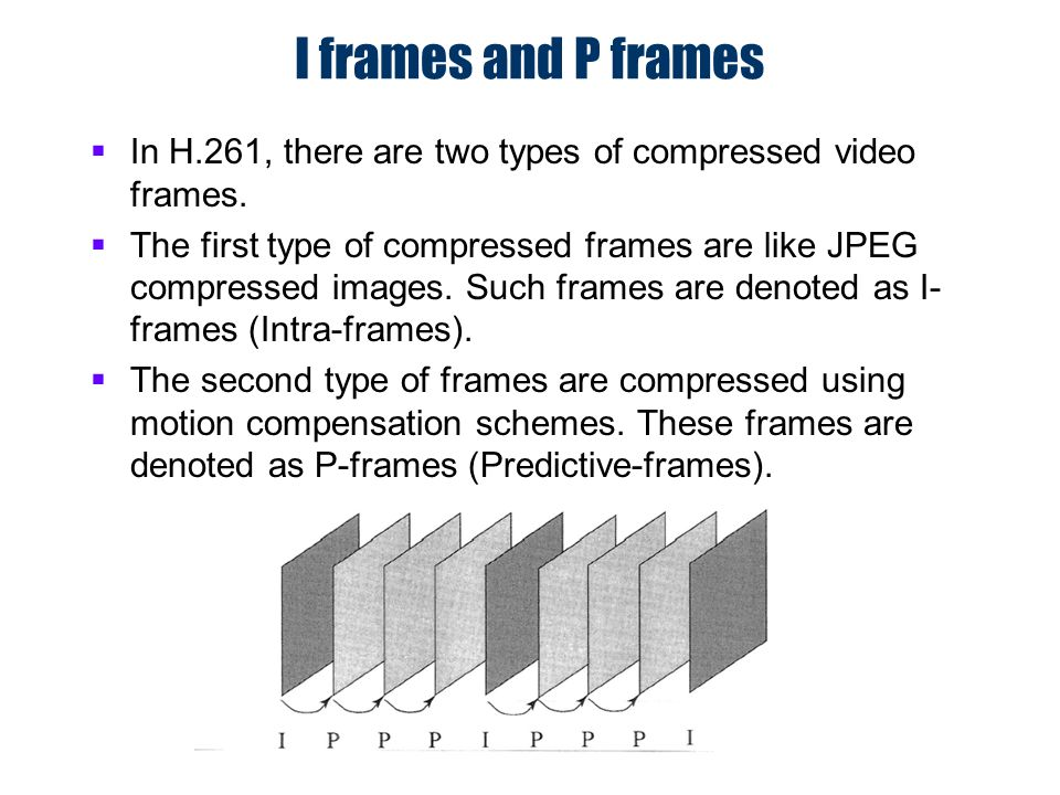 Video Compression and Standards - ppt video online download