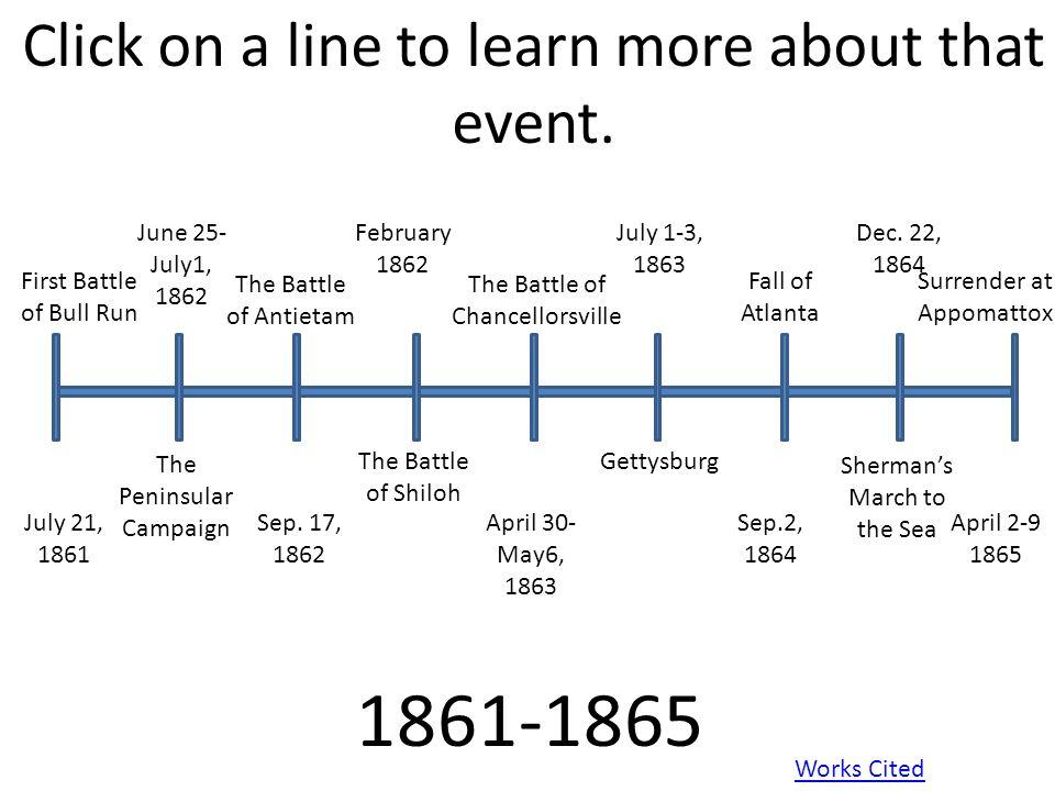 the civil war a timeline ppt video online download