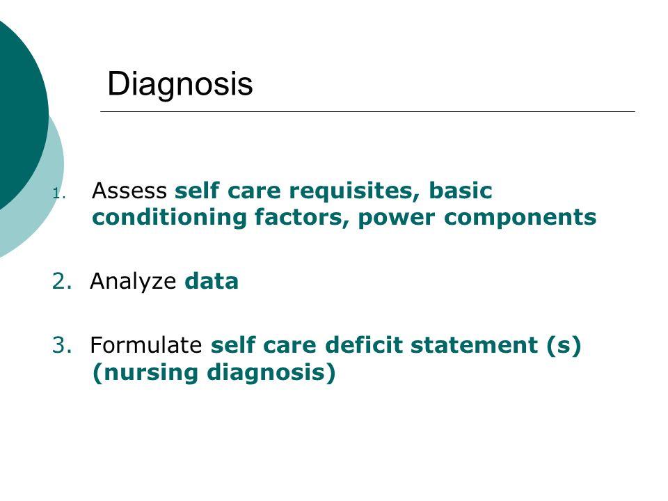 self care deficit definition