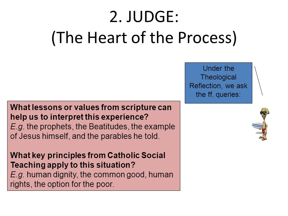 theological reflection example