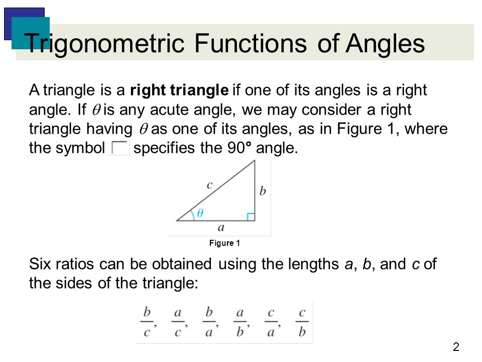 62 Trigonometric Functions Of Angles Ppt Video Online Download
