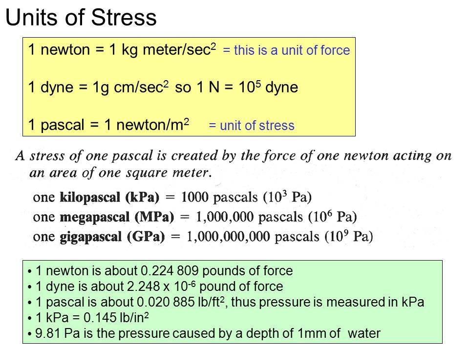 The stresses that cause deformation - ppt video online download