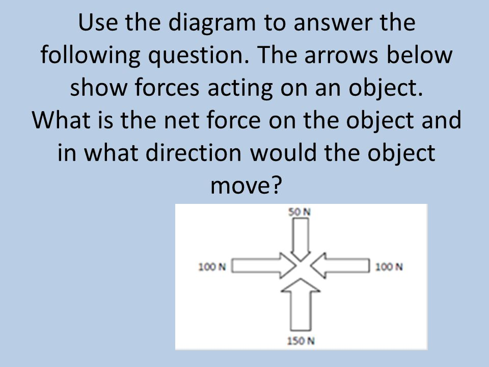 Use the diagram to answer the following question