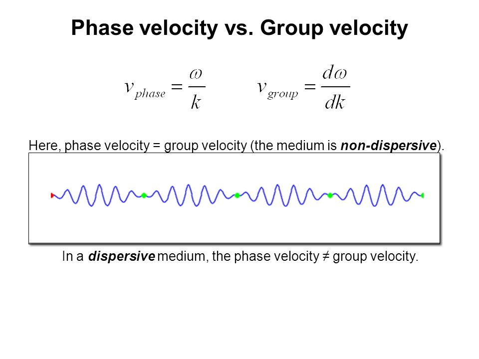 Phase velocity vs. Group velocity