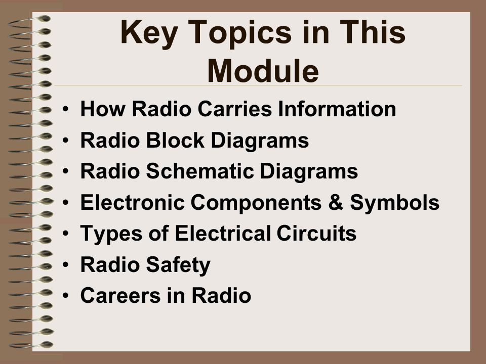 Radio Merit Badge Boy Scouts Of America Ppt Video Online Download. 2 Key To In This Module How Radio Carries Information Block Diagrams. Wiring. Radio Scout Block Diagram At Scoala.co