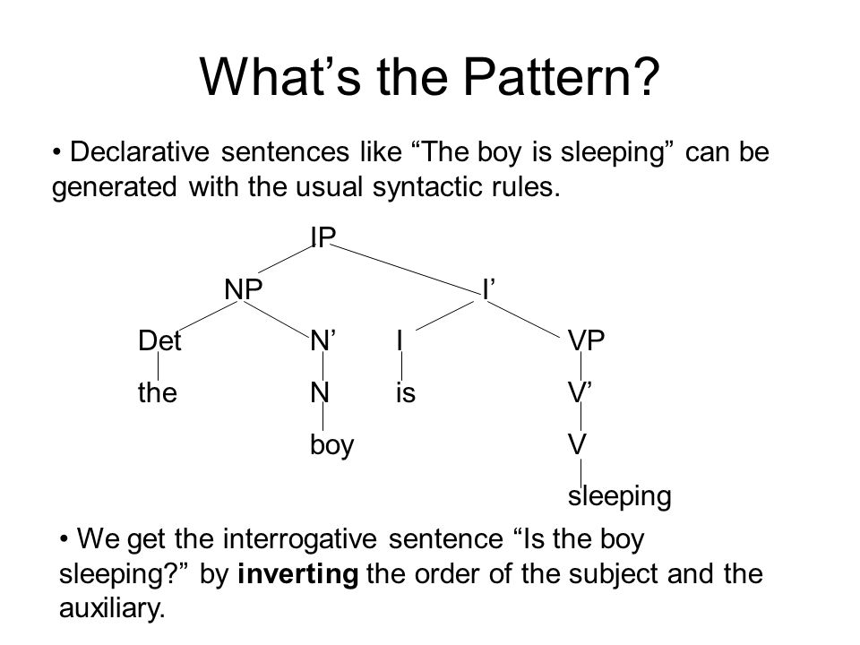 Syntax iv march 29 ppt video online download whats the pattern declarative sentences like the boy is sleeping can be generated with the usual ccuart Choice Image