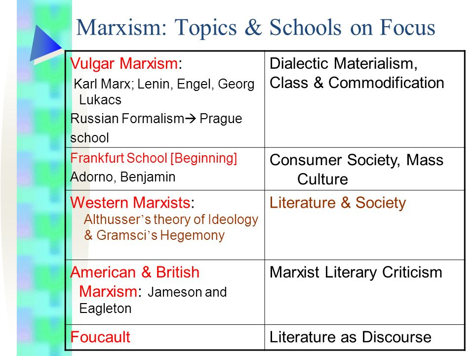 althusser marxism literature
