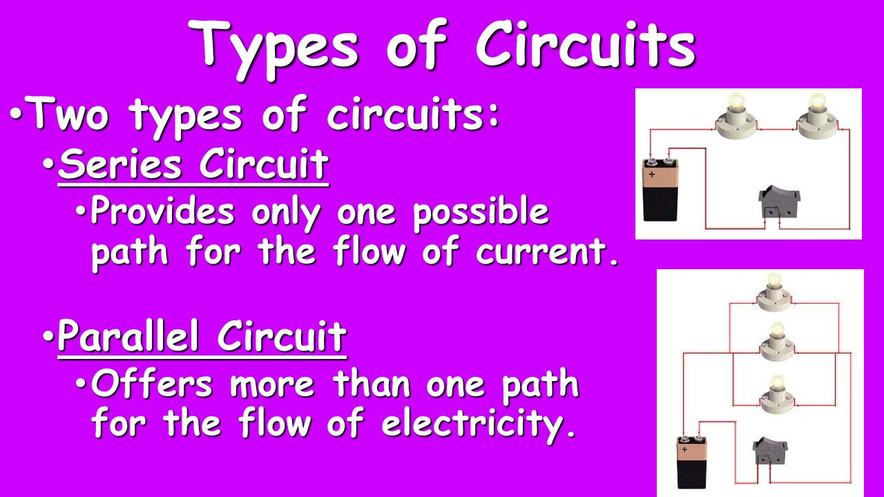 Types Of Current Series Parallel Circuits Wiring Diagrams Simple And January 5th 2016 Page 119 Do I Will Be Able To Explain Voltage Resistors Electric Circuit