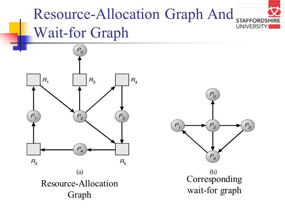 Graph Themanwhofellasleep's Inevitable Blog