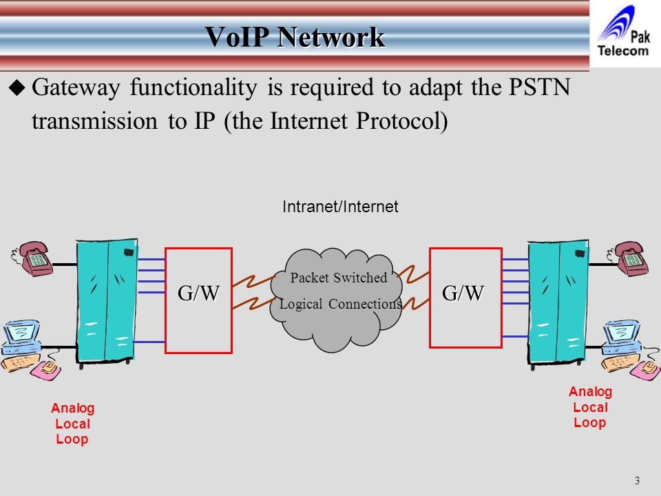 3 voip