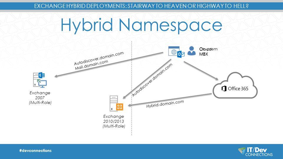Exchange Hybrid Deployments: Stairway to Heaven or Highway