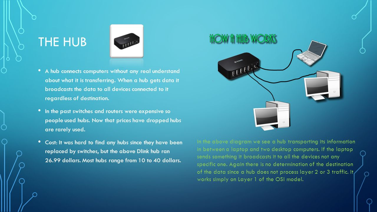 Networking Components - ppt download