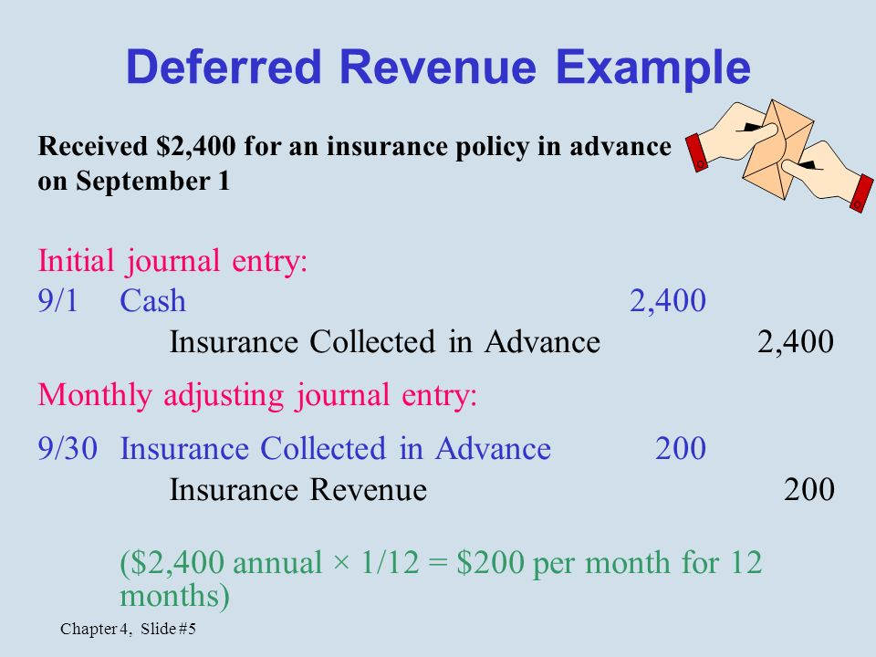 adjusting entries for deferrals • there are two basic types of adjusting entries: deferrals and accruals example #1 j company has a $1,000 unadjusted balance in the office supplies account on.