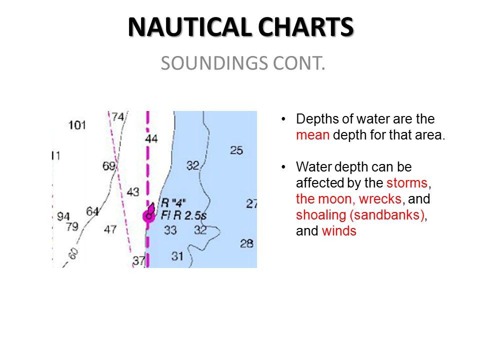 Nautical Charts Can Anyone Explain The Purpose Of A Nautical Chart