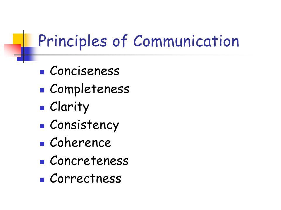 Communication Skills Ppt | Communication Skills Ppt Video Online Download