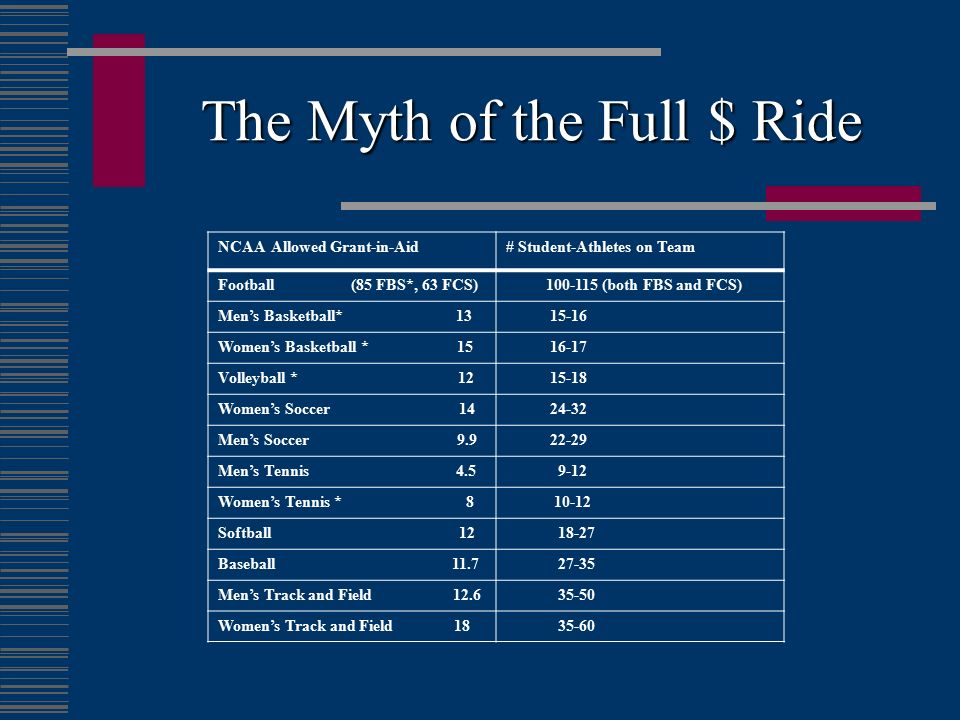 The Myth of the Full $ Ride