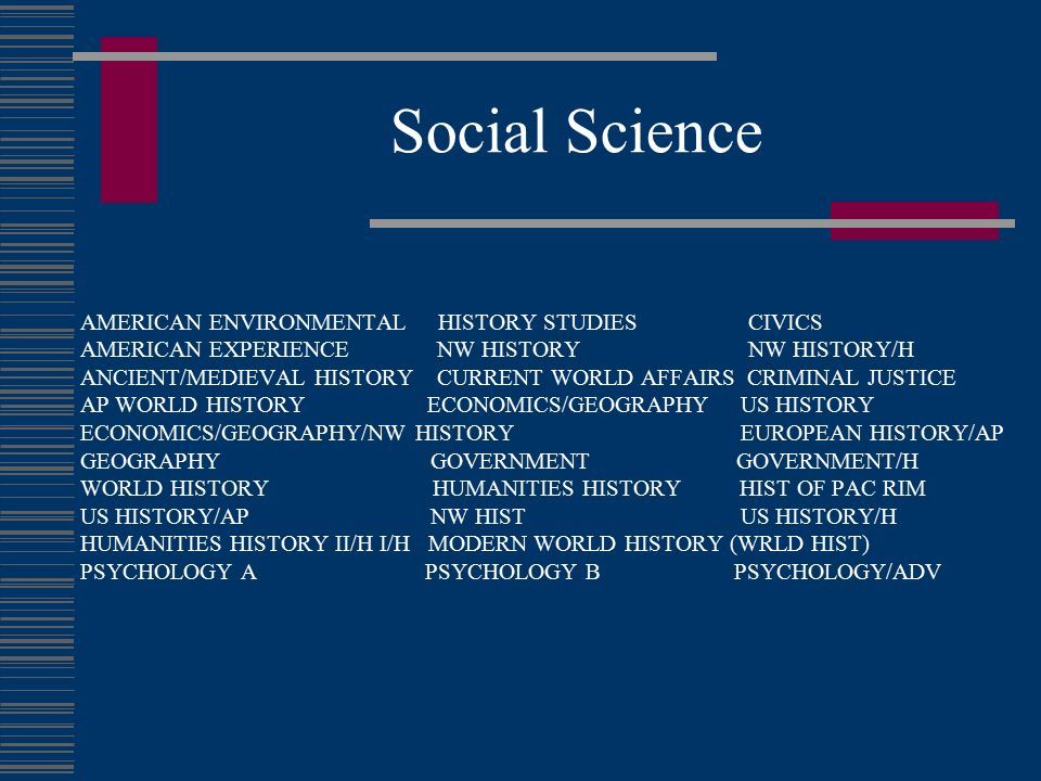Social Science AMERICAN ENVIRONMENTAL HISTORY STUDIES CIVICS