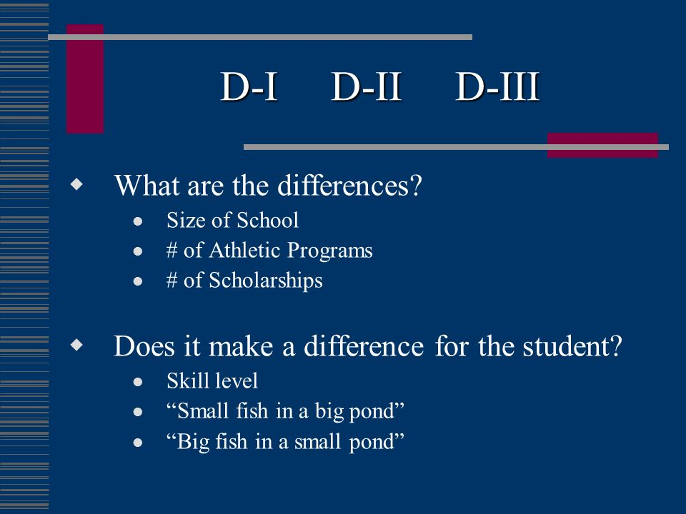 D-I D-II D-III What are the differences
