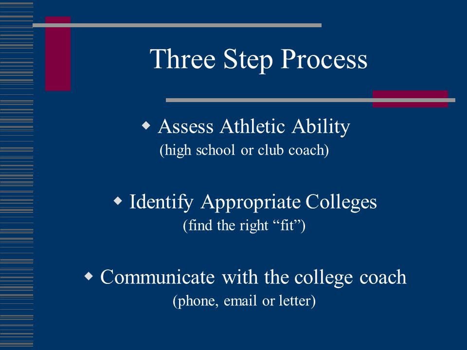 Three Step Process Assess Athletic Ability