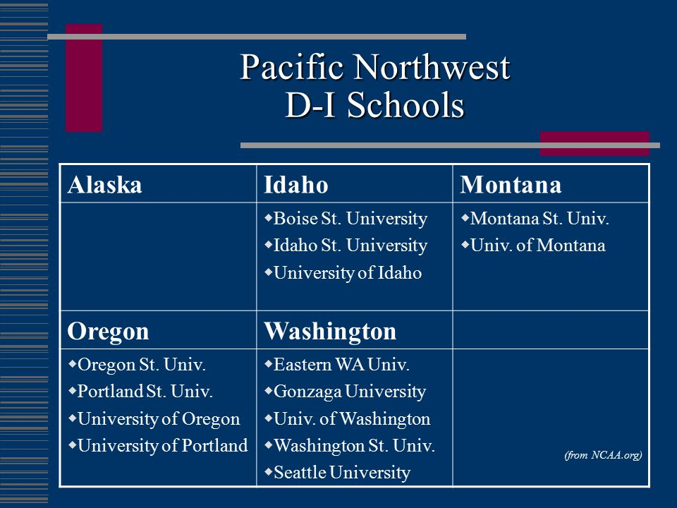 Pacific Northwest D-I Schools