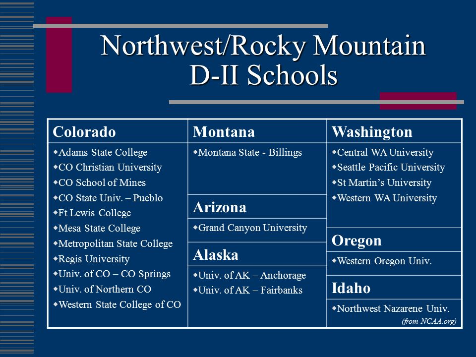 Northwest/Rocky Mountain D-II Schools