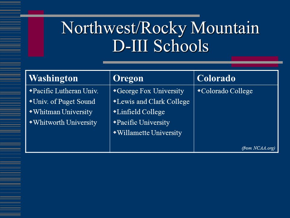 Northwest/Rocky Mountain D-III Schools