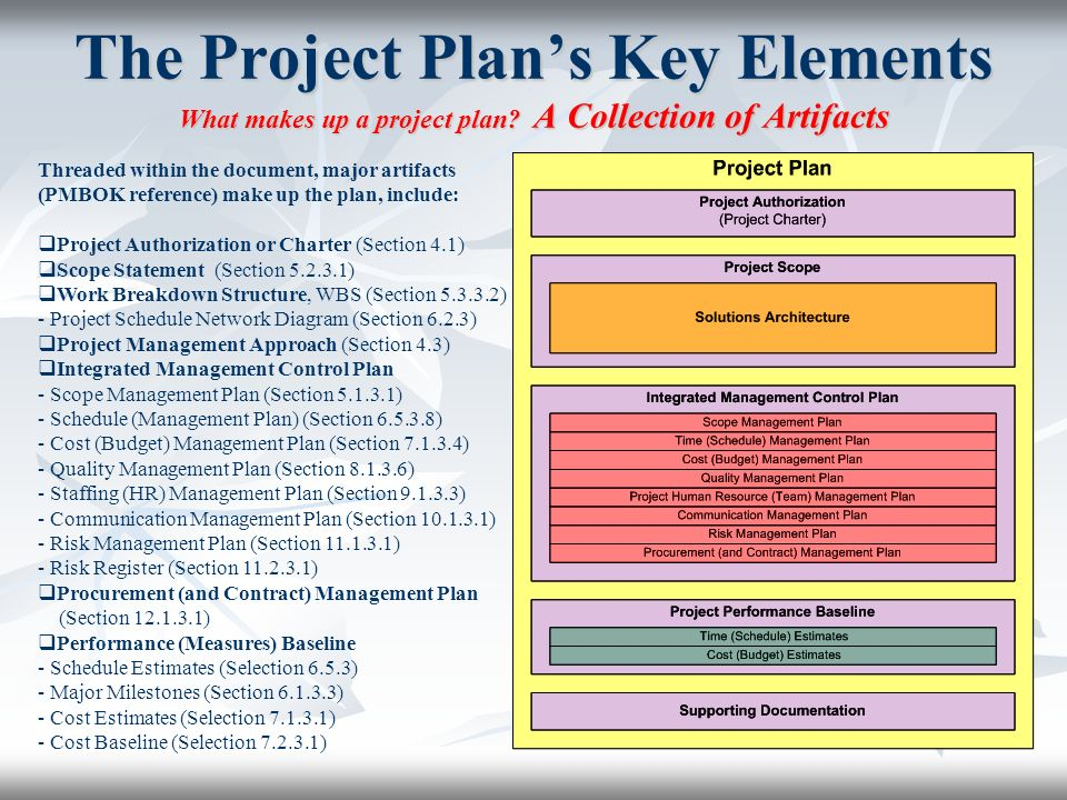 The Project Plan Plan Your Work, then Work Your Plan - ppt