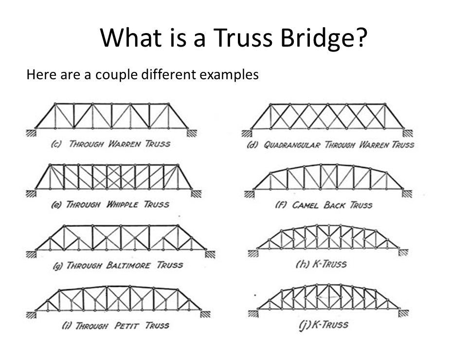 bridge building design challenge