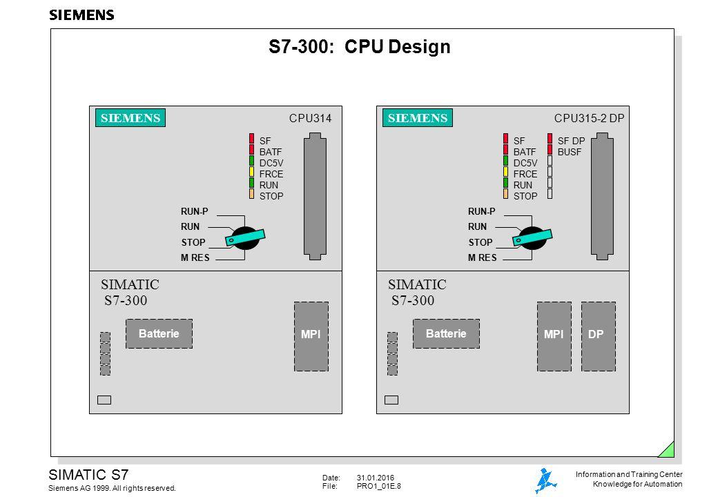 Image result for Siemens S7 300 Design