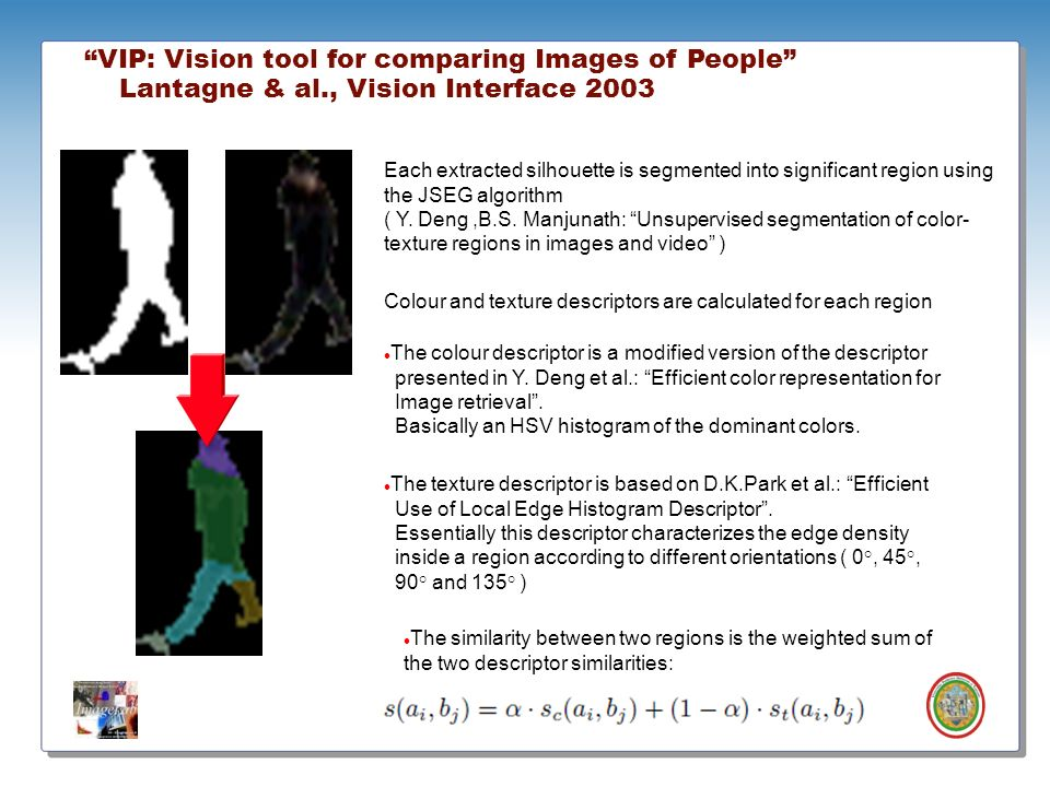 VIP: Vision tool for comparing Images of People