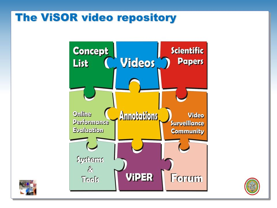 The ViSOR video repository