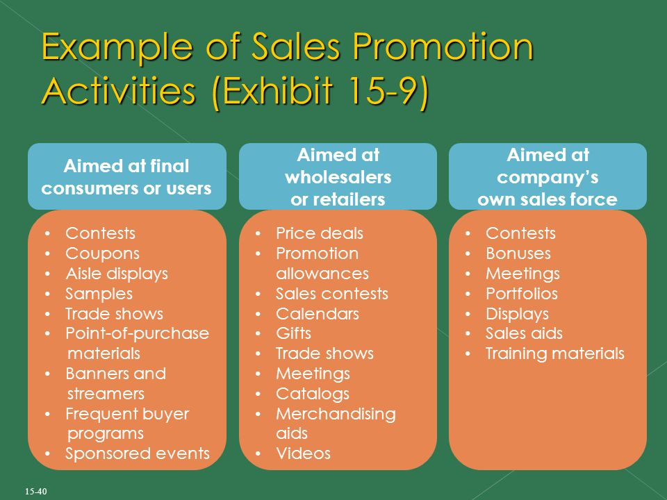 advertising  publicity  and sales promotion
