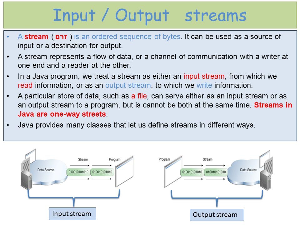 Input / Output streams A stream ( זרם) is an ordered sequence of bytes. It can be used as a source of input or a destination for output.