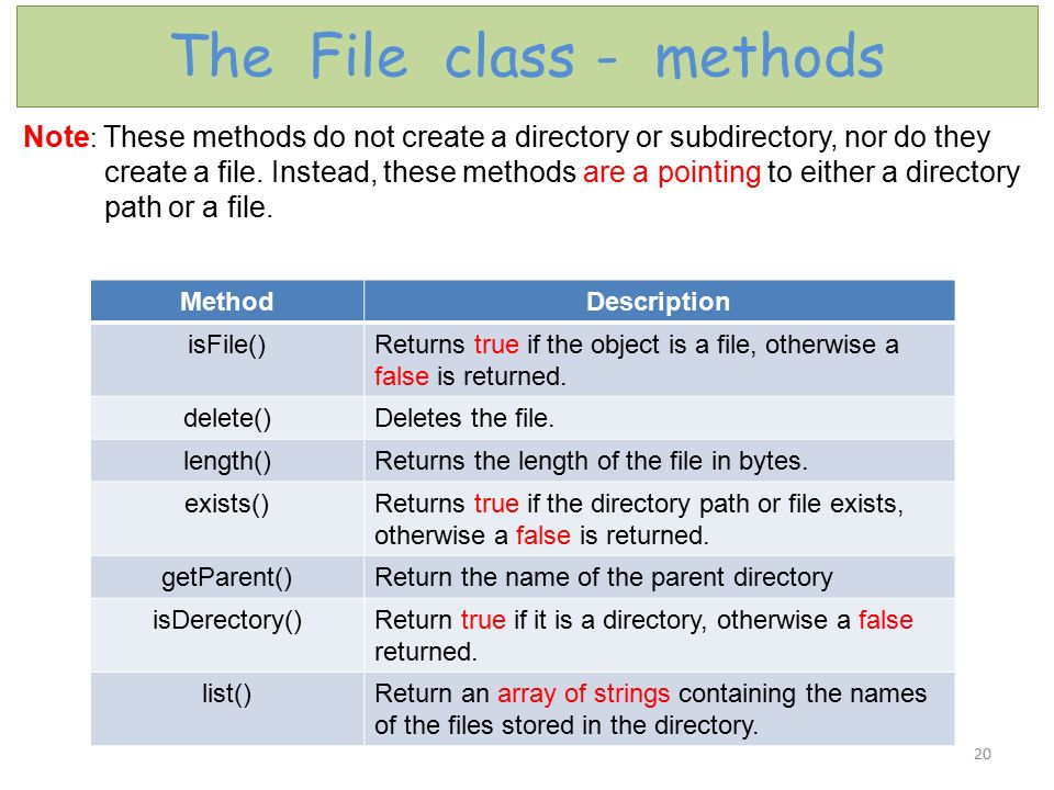 The File class - methods