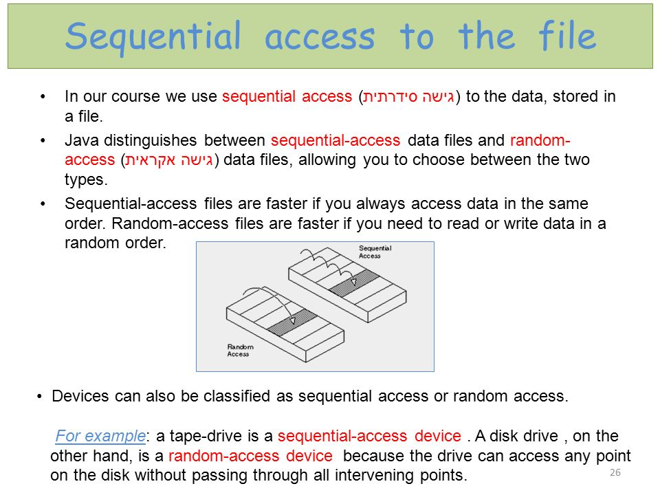 Sequential access to the file