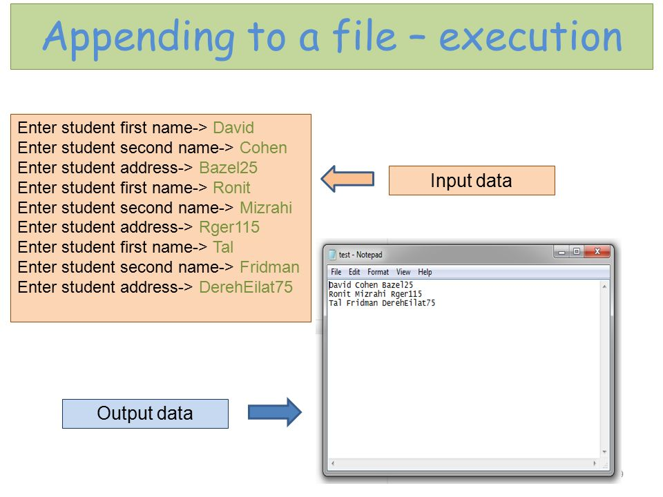 Appending to a file – execution