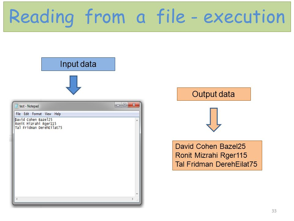 Reading from a file - execution