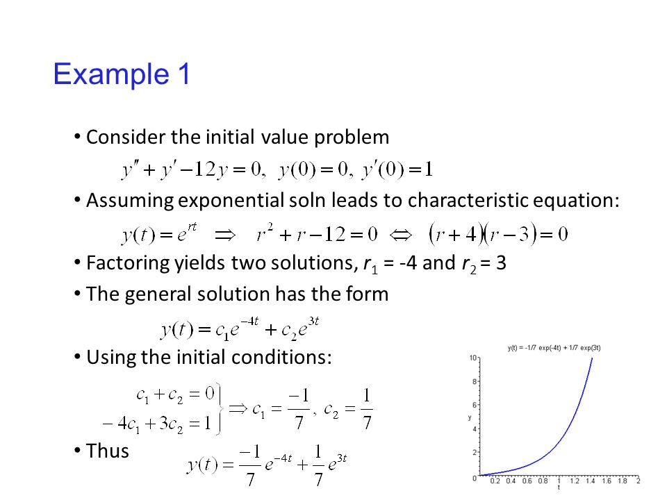 Math 3120 Differential Equations With Boundary Value Problems Ppt