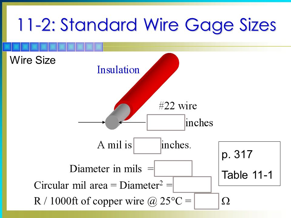 Wire size circular mils wire center conductors and insulators ppt video online download rh slideplayer com circular mils chart cross sectional area awg wire greentooth Choice Image