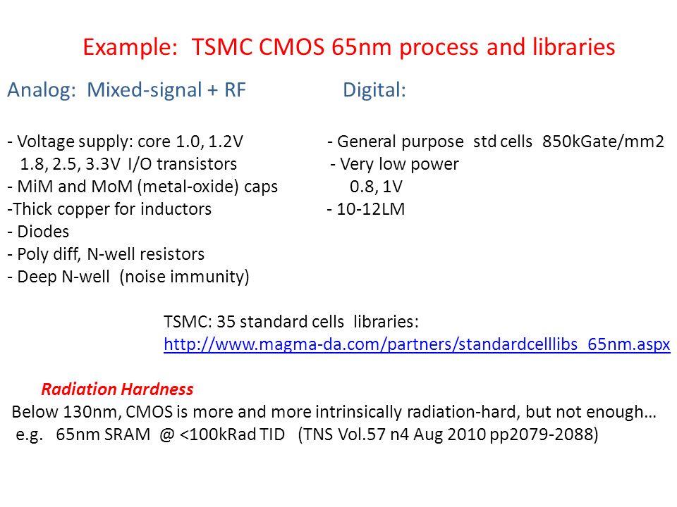 Tsmc Nm