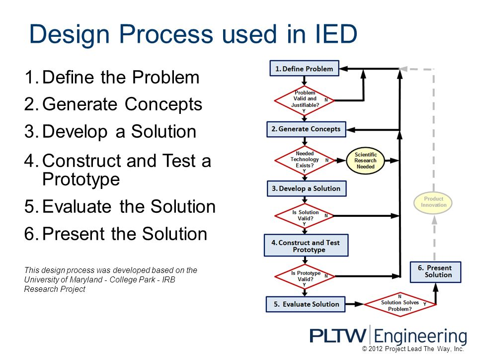 A Design Process Introduction To Engineering Design Ppt Video Online Download