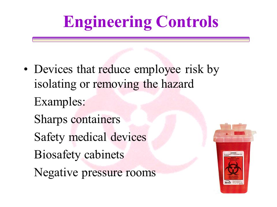 Understanding the hierarchy of controls.