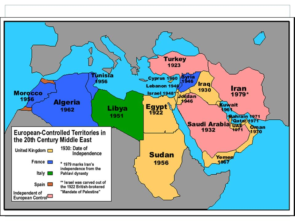 Middle East Map Before Wwii.Europe And The World Decolonization Ppt Video Online Download