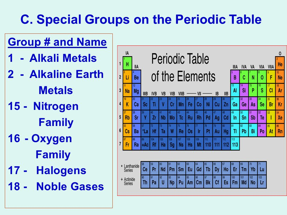 Periodic table ppt download c special groups on the periodic table urtaz Gallery